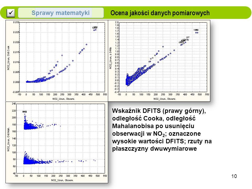 Ocena jakości danych pomiarowych Merytoryczne Sprawy matematyki Wskaźnik DFITS (prawy górny), odległość Cooka, odległość Mahalanobisa po usunięciu obserwacji w NO 2 ; oznaczone wysokie wartości DFITS; rzuty na płaszczyzny dwuwymiarowe 10