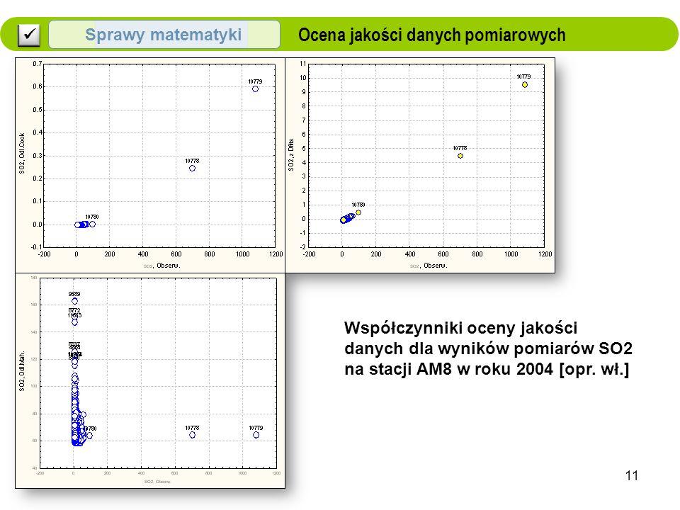Ocena jakości danych pomiarowych Merytoryczne Sprawy matematyki Współczynniki oceny jakości danych dla wyników pomiarów SO2 na stacji AM8 w roku 2004 [opr.