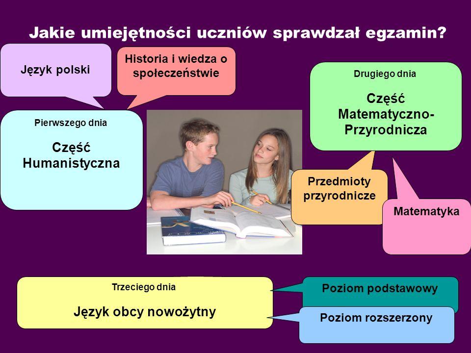 Jakie umiejętności uczniów sprawdzał egzamin? Trzeciego dnia Język obcy nowożytny Język polski Pierwszego dnia Część Humanistyczna Historia i wiedza o