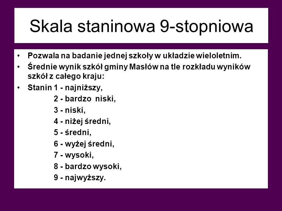 Stanin123456789 Szkoła Podstawowa w Brzezinkach 2009r.
