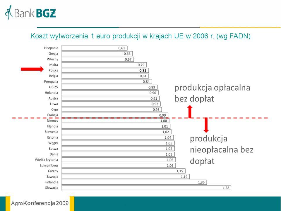 AgroKonferencja 2009 produkcja opłacalna bez dopłat produkcja nieopłacalna bez dopłat Koszt wytworzenia 1 euro produkcji w krajach UE w 2006 r. (wg FA