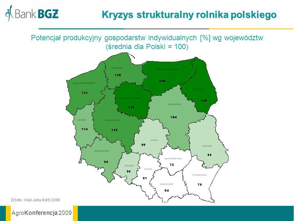 AgroKonferencja 2009 Potencjał produkcyjny gospodarstw indywidualnych [%] wg województw (średnia dla Polski = 100) Źródło: Wieś Jutra 6(95) 2006 Kryzy