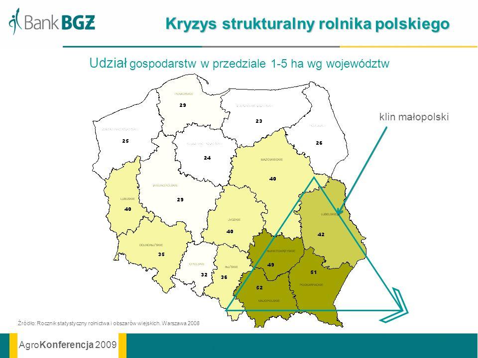 AgroKonferencja 2009 Udział gospodarstw w przedziale 1-5 ha wg województw klin małopolski Źródło: Rocznik statystyczny rolnictwa i obszarów wiejskich.