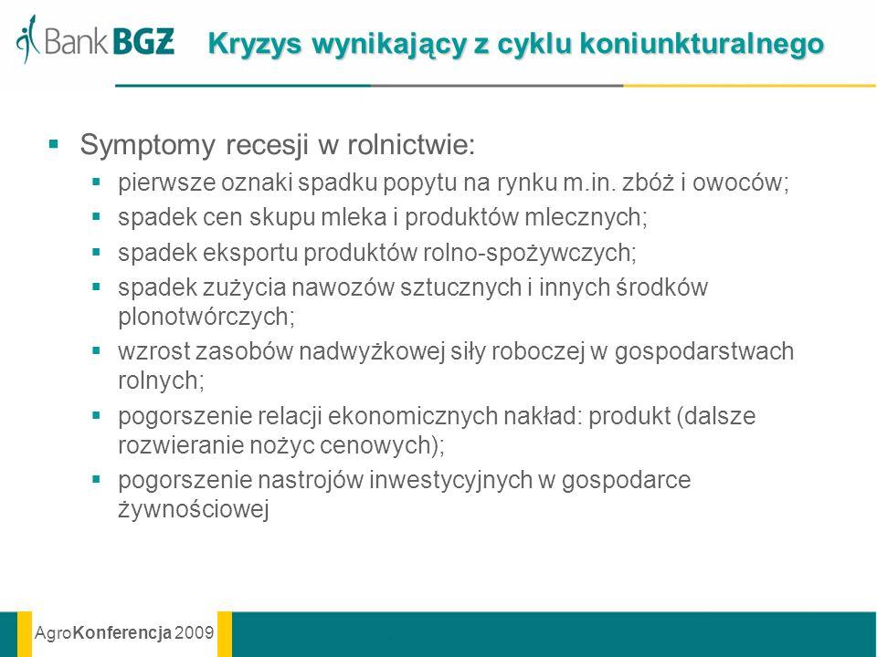 AgroKonferencja 2009 Kryzys wynikający z cyklu koniunkturalnego Symptomy recesji w rolnictwie: pierwsze oznaki spadku popytu na rynku m.in. zbóż i owo