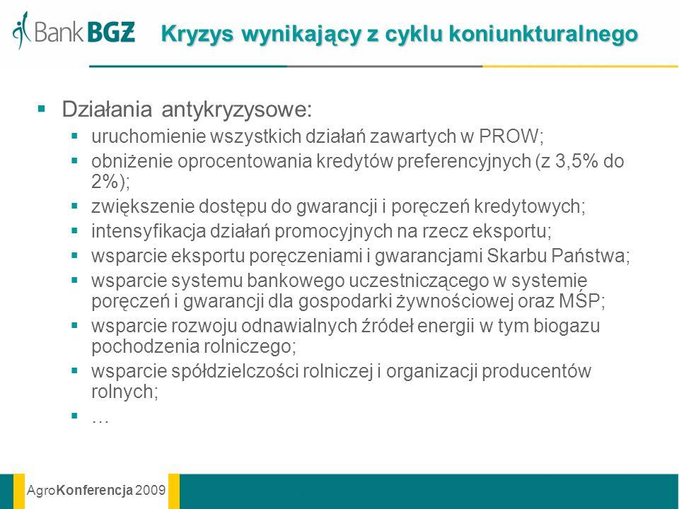 AgroKonferencja 2009 Działania antykryzysowe: uruchomienie wszystkich działań zawartych w PROW; obniżenie oprocentowania kredytów preferencyjnych (z 3