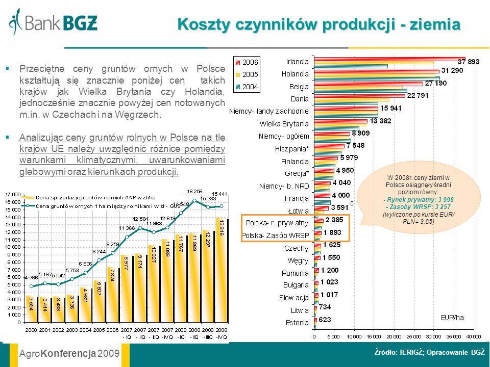 AgroKonferencja 2009 Koszty czynników produkcji - ziemia Przeciętne ceny gruntów ornych w Polsce kształtują się znacznie poniżej cen takich krajów jak