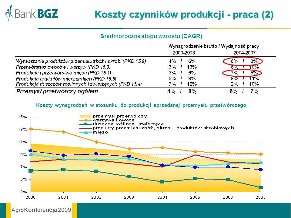 AgroKonferencja 2009 Średnioroczna stopu wzrostu (CAGR) Koszty czynników produkcji - praca (2) Koszty wynagrodzeń w stosunku do produkcji sprzedanej p