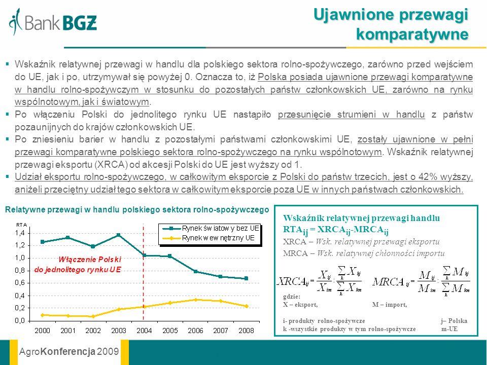 AgroKonferencja 2009 Wskaźnik relatywnej przewagi handlu RTA ij = XRCA ij -MRCA ij XRCA – Wsk. relatywnej przewagi eksportu MRCA – Wsk. relatywnej chł