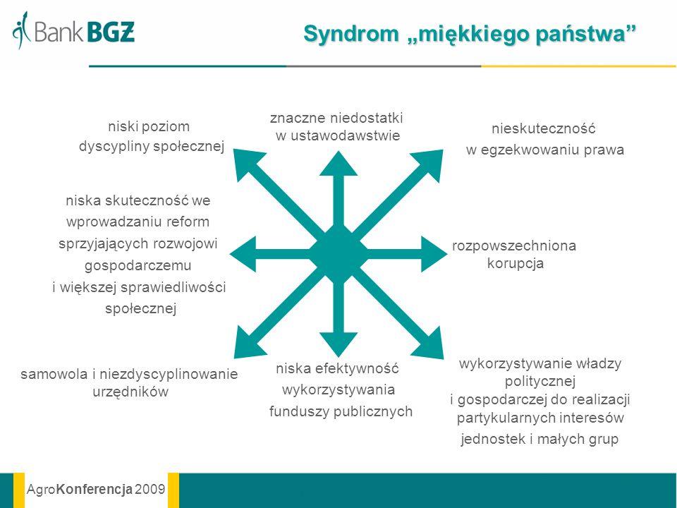 AgroKonferencja 2009 Syndrom miękkiego państwa niski poziom dyscypliny społecznej znaczne niedostatki w ustawodawstwie nieskuteczność w egzekwowaniu p