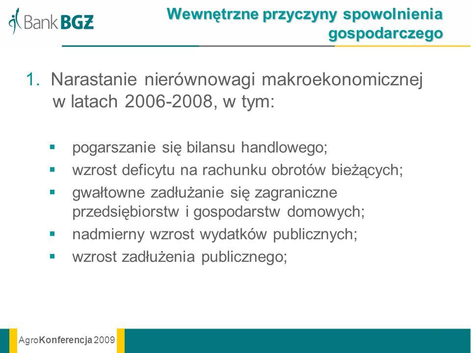AgroKonferencja 2009 Wewnętrzne przyczyny spowolnienia gospodarczego 1. Narastanie nierównowagi makroekonomicznej w latach 2006-2008, w tym: pogarszan
