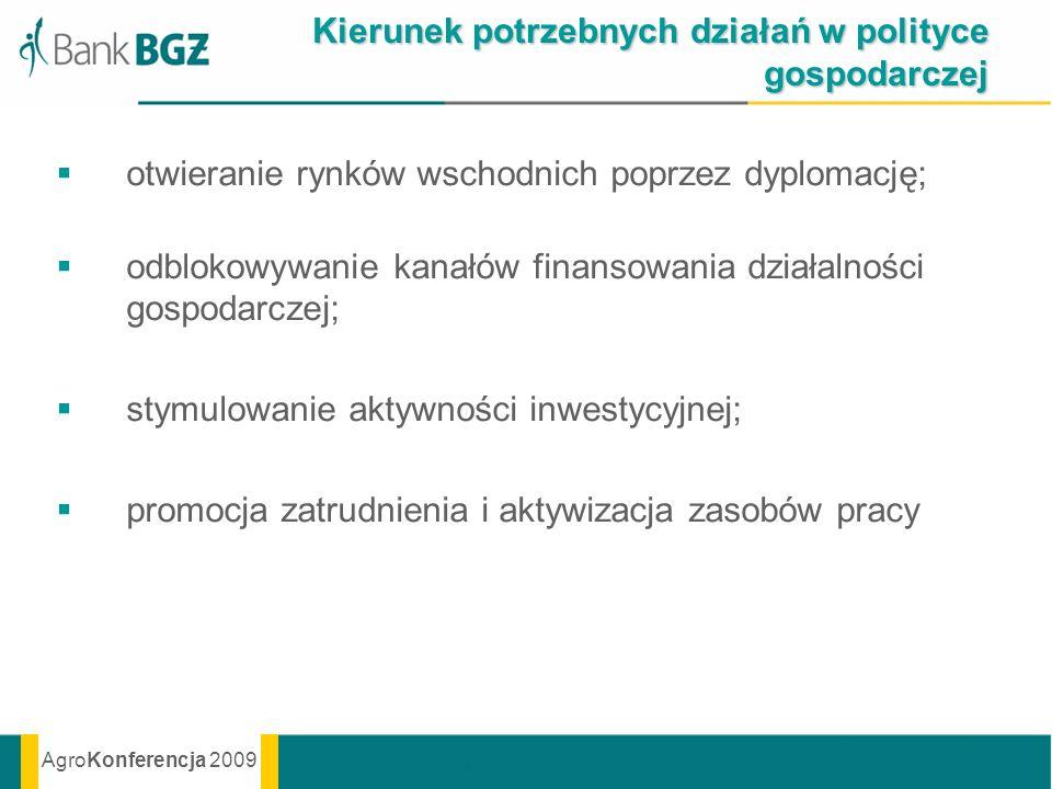 AgroKonferencja 2009 Kierunek potrzebnych działań w polityce gospodarczej otwieranie rynków wschodnich poprzez dyplomację; odblokowywanie kanałów fina
