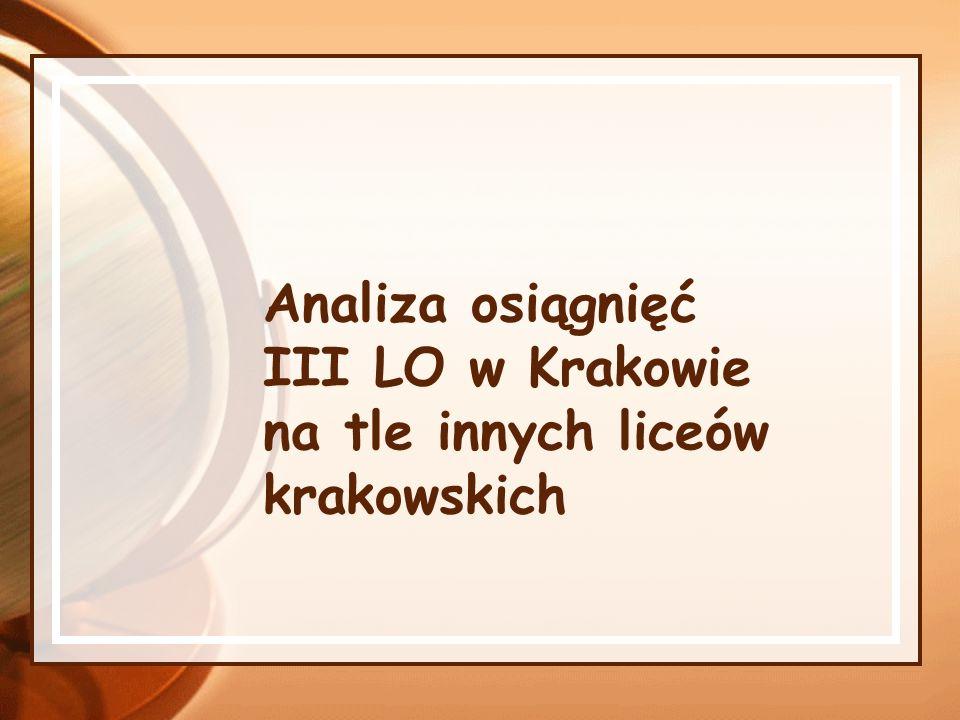 Analiza osiągnięć III LO w Krakowie na tle innych liceów krakowskich