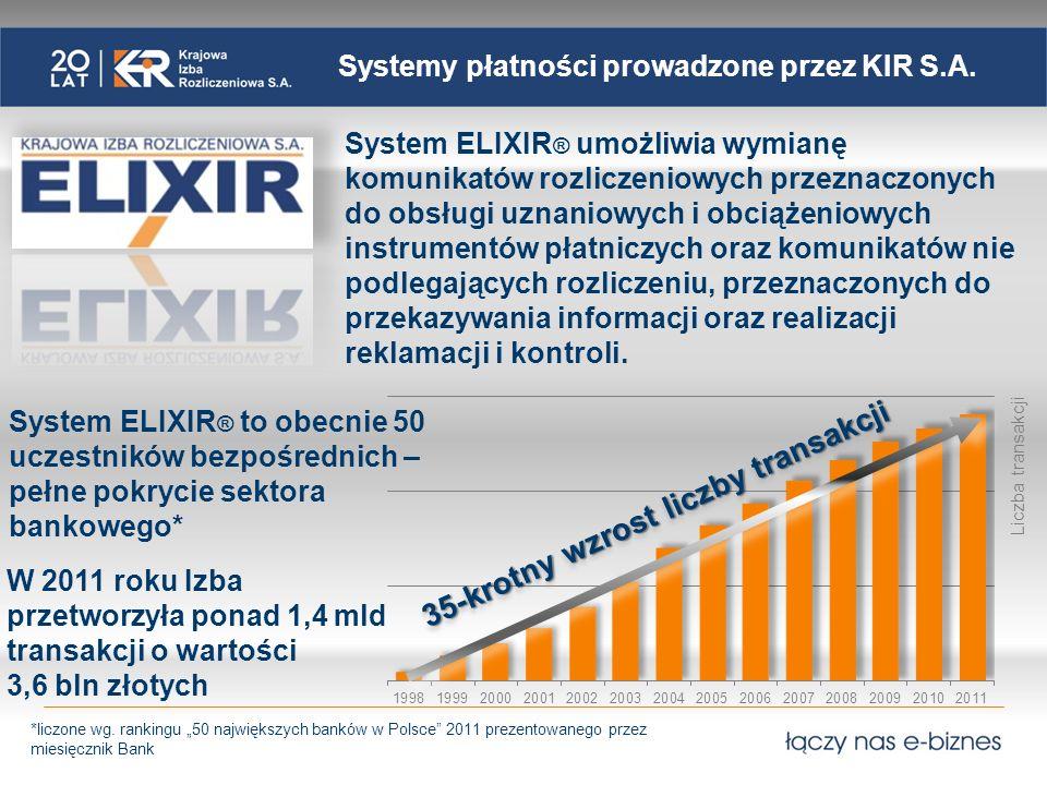 Systemy płatności prowadzone przez KIR S.A. System ELIXIR ® umożliwia wymianę komunikatów rozliczeniowych przeznaczonych do obsługi uznaniowych i obci