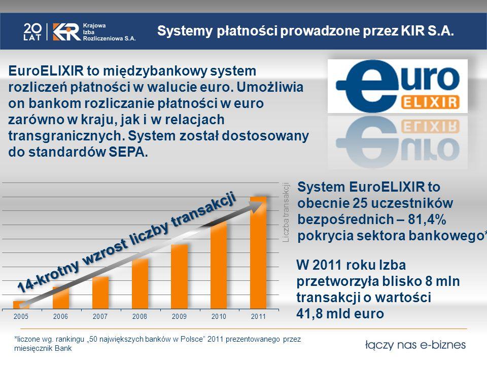 EuroELIXIR to międzybankowy system rozliczeń płatności w walucie euro. Umożliwia on bankom rozliczanie płatności w euro zarówno w kraju, jak i w relac