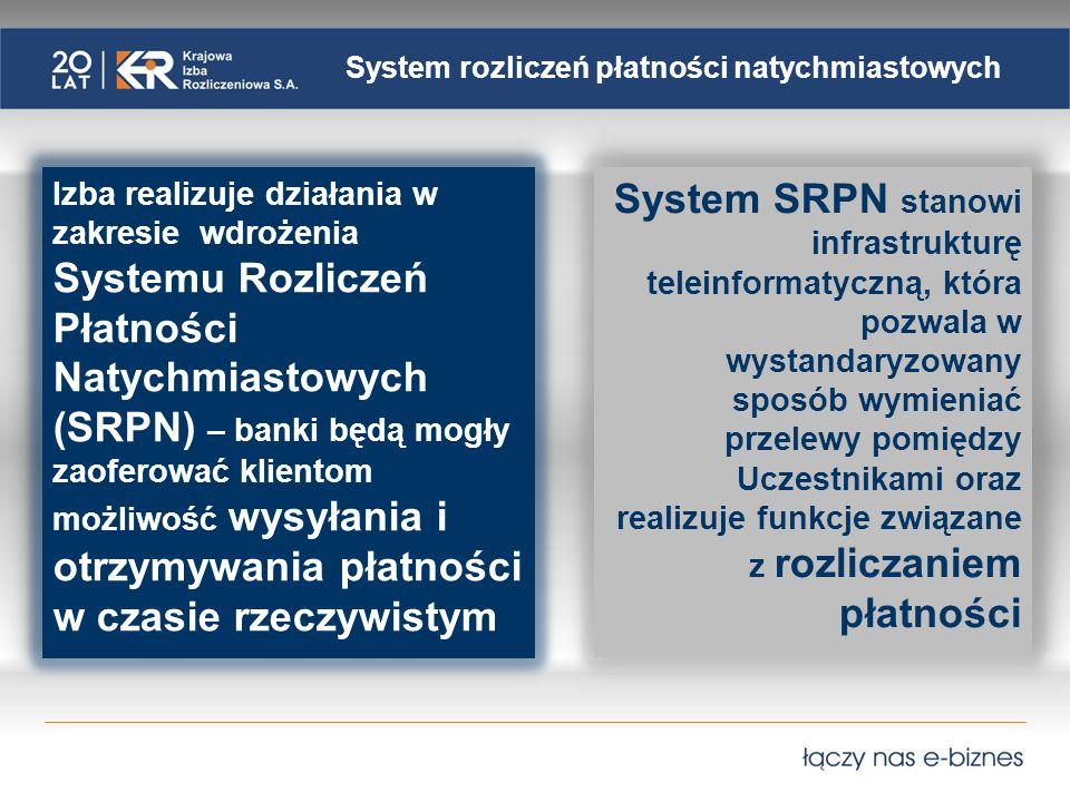 System rozliczeń płatności natychmiastowych Izba realizuje działania w zakresie wdrożenia Systemu Rozliczeń Płatności Natychmiastowych (SRPN) – banki