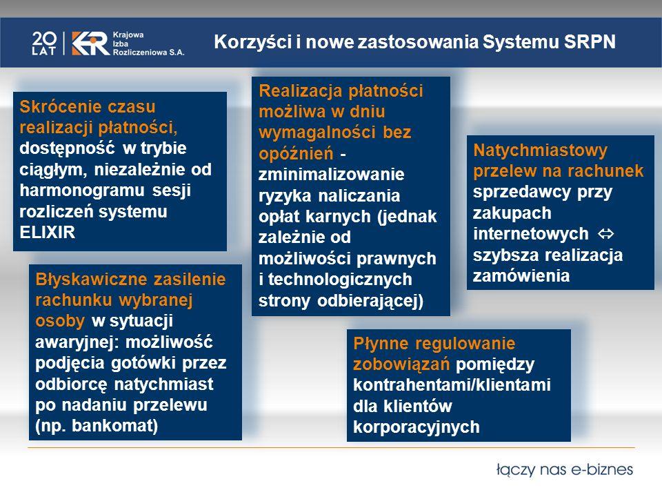 Korzyści i nowe zastosowania Systemu SRPN Skrócenie czasu realizacji płatności, dostępność w trybie ciągłym, niezależnie od harmonogramu sesji rozlicz