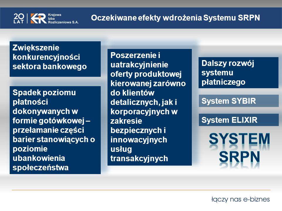 Oczekiwane efekty wdrożenia Systemu SRPN Zwiększenie konkurencyjności sektora bankowego Spadek poziomu płatności dokonywanych w formie gotówkowej – pr