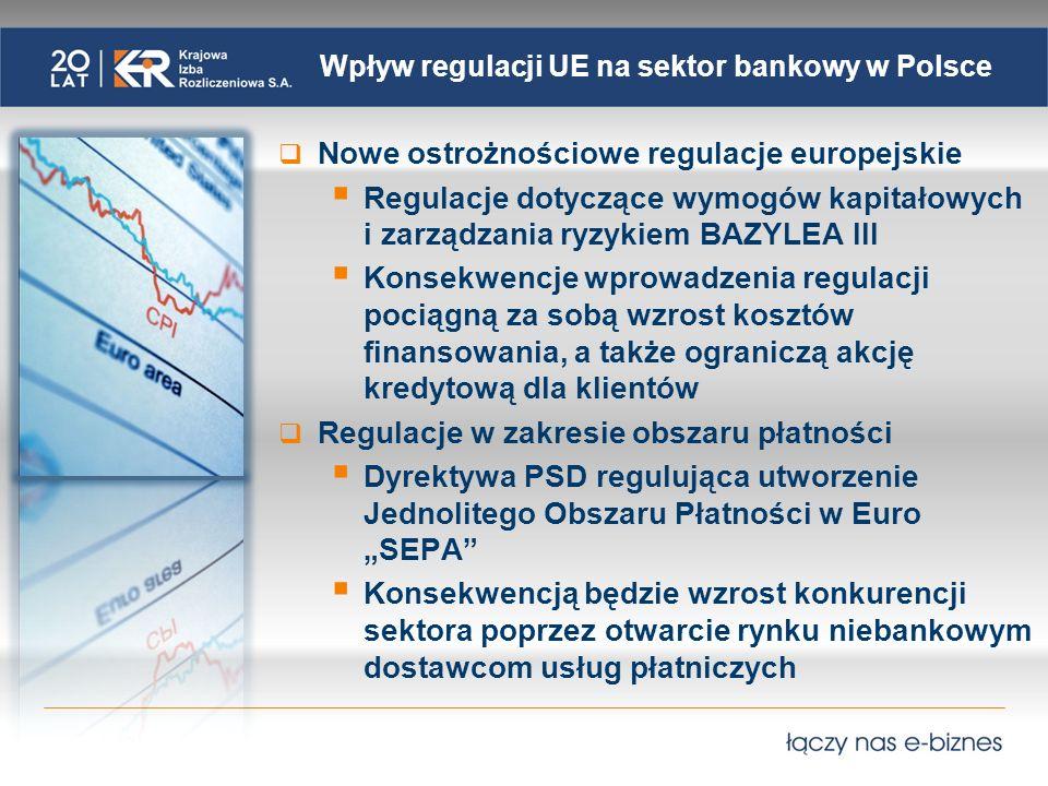 Konsekwencje regulacji UE, wyzwania dla banków Nowe podmioty na rynku usług płatniczych Nowe instrumenty płatnicze online Wzrost konkurencji w sektorze Koszty związane z implementacją Niższe przychody z usług płatniczych Wzrost kosztów świadczenia usług płatniczych Zwiększenie konkurencyjności sektora Poszerzenie oferty produktowej dla klientów Wdrożenie nowych, szybkich i bezpiecznych płatności jako alternatywy dla substytutów oferowanych przez podmioty niebankowe
