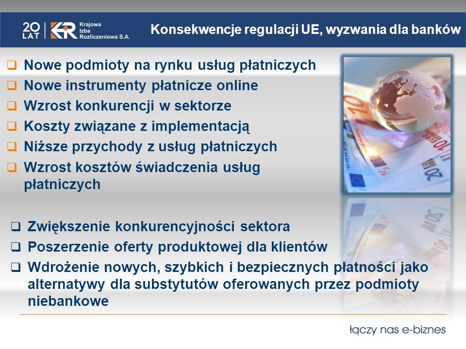 Konsekwencje regulacji UE, wyzwania dla banków Nowe podmioty na rynku usług płatniczych Nowe instrumenty płatnicze online Wzrost konkurencji w sektorz