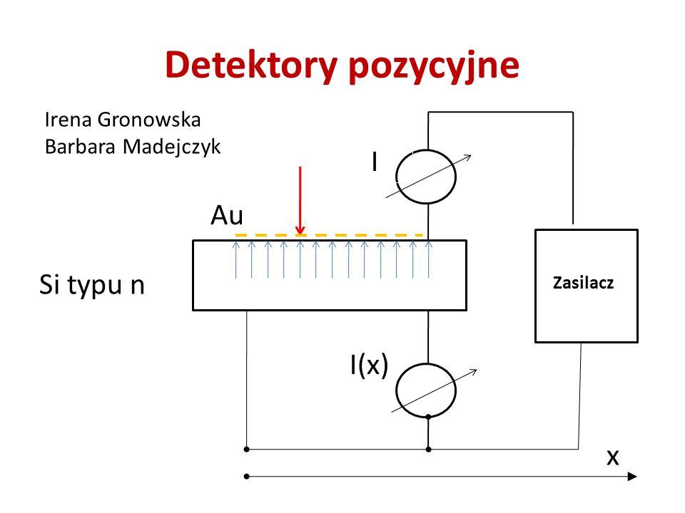 Detektory pozycyjne Zasilacz I x I(x) Si typu n Au Irena Gronowska Barbara Madejczyk