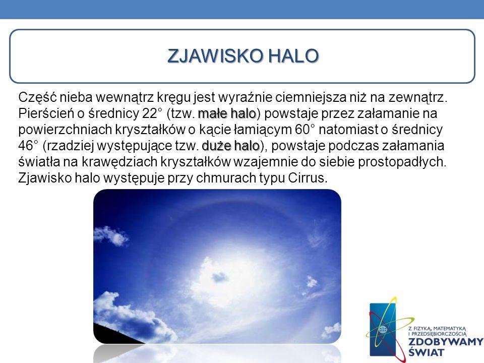 ZJAWISKO HALO małe halo duże halo Część nieba wewnątrz kręgu jest wyraźnie ciemniejsza niż na zewnątrz. Pierścień o średnicy 22° (tzw. małe halo) pows
