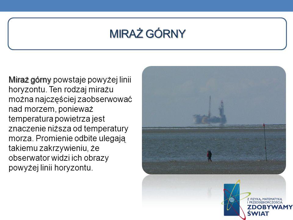 Miraż górny Miraż górny powstaje powyżej linii horyzontu. Ten rodzaj mirażu można najczęściej zaobserwować nad morzem, ponieważ temperatura powietrza