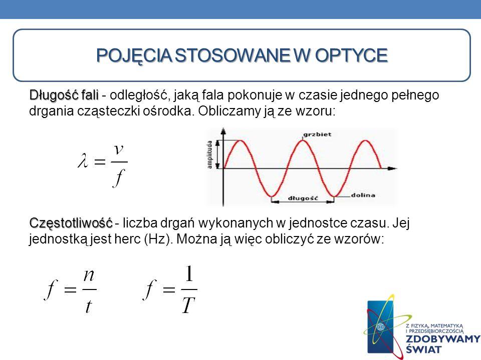POJĘCIA STOSOWANE W OPTYCE Długość fali Długość fali - odległość, jaką fala pokonuje w czasie jednego pełnego drgania cząsteczki ośrodka. Obliczamy ją