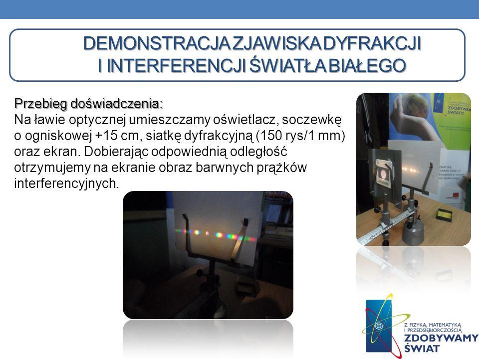 DEMONSTRACJA ZJAWISKA DYFRAKCJI I INTERFERENCJI ŚWIATŁA BIAŁEGO Przebieg doświadczenia: Przebieg doświadczenia: Na ławie optycznej umieszczamy oświetl