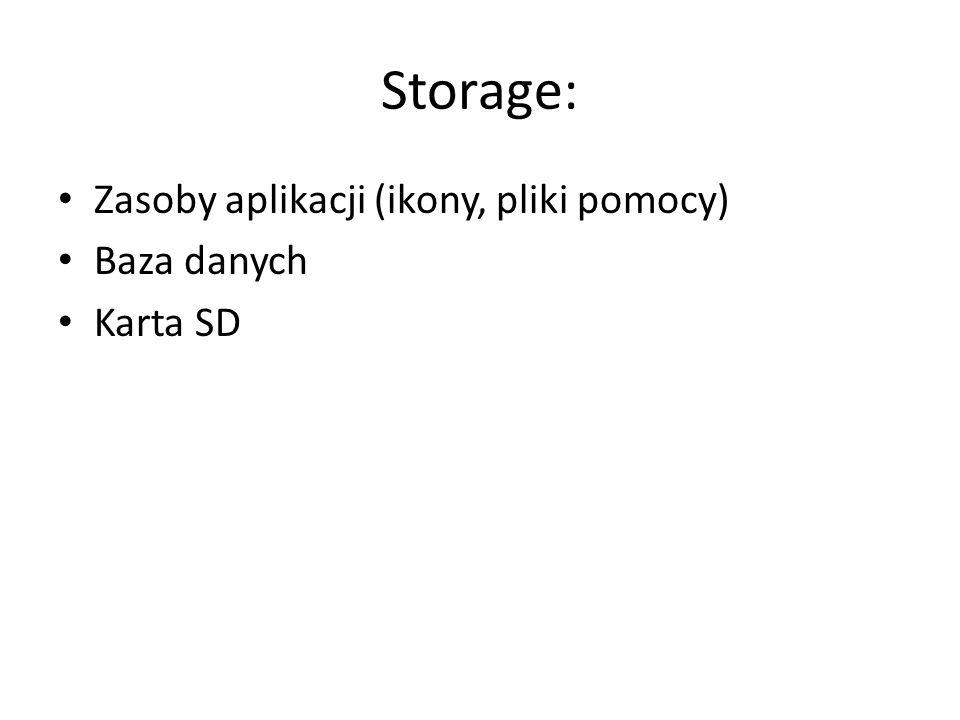 Storage: Zasoby aplikacji (ikony, pliki pomocy) Baza danych Karta SD