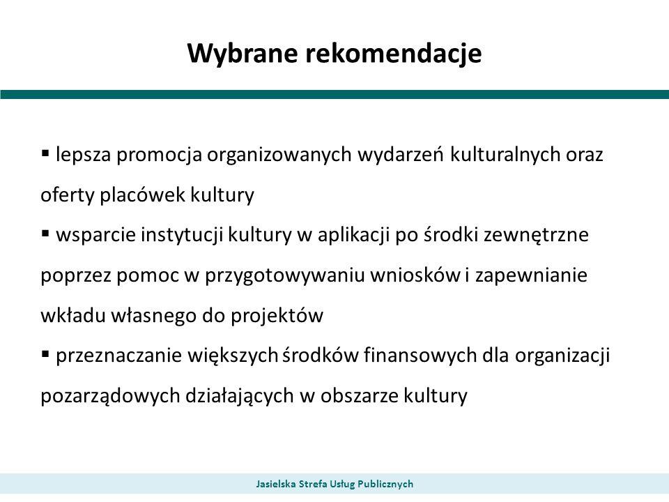 Wybrane rekomendacje Jasielska Strefa Usług Publicznych lepsza promocja organizowanych wydarzeń kulturalnych oraz oferty placówek kultury wsparcie ins