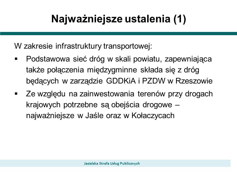 Najważniejsze ustalenia (1) Jasielska Strefa Usług Publicznych W zakresie infrastruktury transportowej: Podstawowa sieć dróg w skali powiatu, zapewniająca także połączenia międzygminne składa się z dróg będących w zarządzie GDDKiA i PZDW w Rzeszowie Ze względu na zainwestowania terenów przy drogach krajowych potrzebne są obejścia drogowe – najważniejsze w Jaśle oraz w Kołaczycach