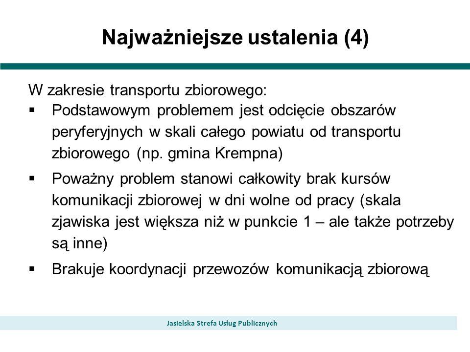 Najważniejsze ustalenia (4) Jasielska Strefa Usług Publicznych W zakresie transportu zbiorowego: Podstawowym problemem jest odcięcie obszarów peryferyjnych w skali całego powiatu od transportu zbiorowego (np.