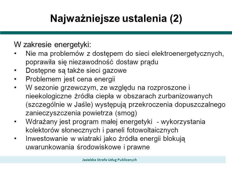 Najważniejsze ustalenia (2) Jasielska Strefa Usług Publicznych W zakresie energetyki: Nie ma problemów z dostępem do sieci elektroenergetycznych, poprawiła się niezawodność dostaw prądu Dostępne są także sieci gazowe Problemem jest cena energii W sezonie grzewczym, ze względu na rozproszone i nieekologiczne żródła ciepła w obszarach zurbanizowanych (szczególnie w Jaśle) występują przekroczenia dopuszczalnego zanieczyszczenia powietrza (smog) Wdrażany jest program małej energetyki - wykorzystania kolektorów słonecznych i paneli fotowoltaicznych Inwestowanie w wiatraki jako źródła energii blokują uwarunkowania środowiskowe i prawne