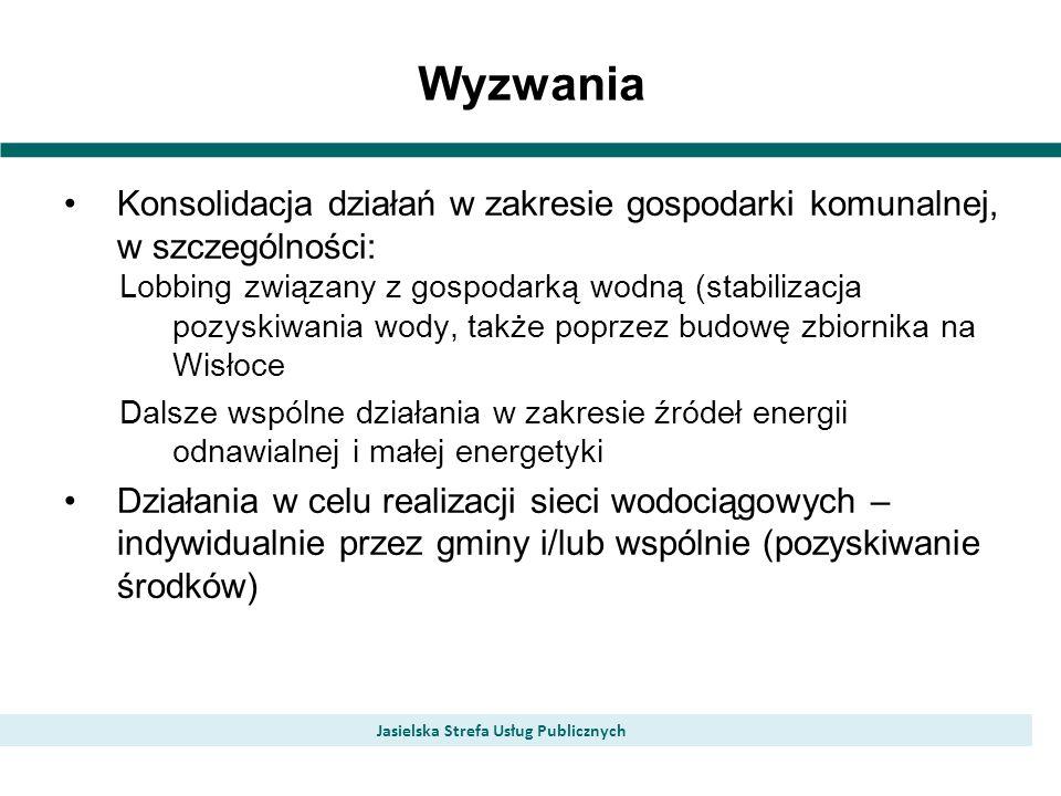 Wyzwania Jasielska Strefa Usług Publicznych Konsolidacja działań w zakresie gospodarki komunalnej, w szczególności: Lobbing związany z gospodarką wodną (stabilizacja pozyskiwania wody, także poprzez budowę zbiornika na Wisłoce Dalsze wspólne działania w zakresie źródeł energii odnawialnej i małej energetyki Działania w celu realizacji sieci wodociągowych – indywidualnie przez gminy i/lub wspólnie (pozyskiwanie środków)