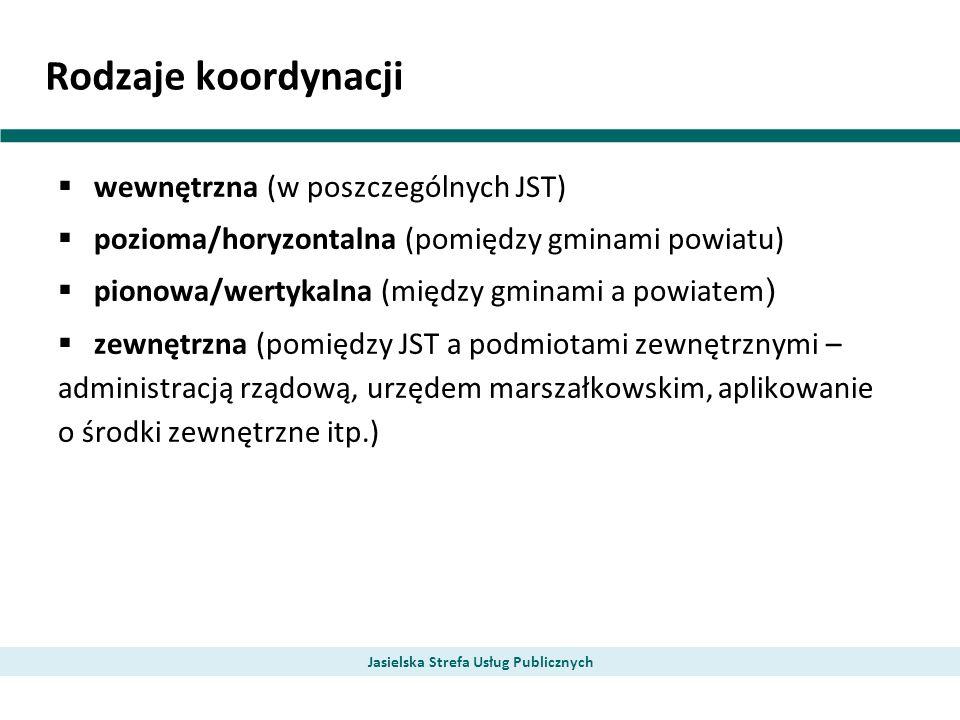 Rodzaje koordynacji Jasielska Strefa Usług Publicznych wewnętrzna (w poszczególnych JST) pozioma/horyzontalna (pomiędzy gminami powiatu) pionowa/wertykalna (między gminami a powiatem ) zewnętrzna (pomiędzy JST a podmiotami zewnętrznymi – administracją rządową, urzędem marszałkowskim, aplikowanie o środki zewnętrzne itp.)