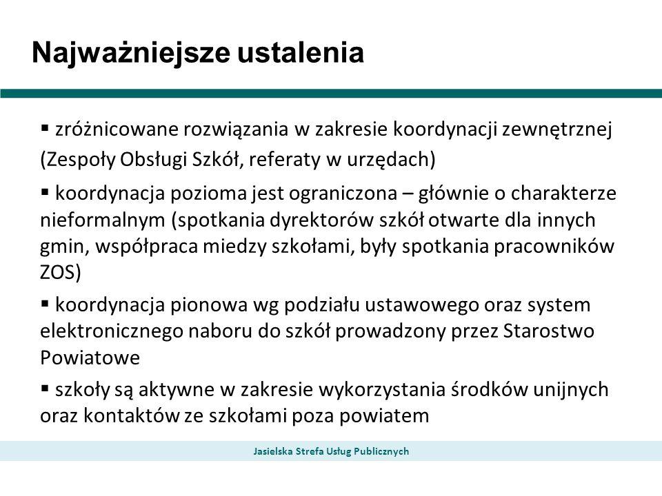 Najważniejsze ustalenia Jasielska Strefa Usług Publicznych zróżnicowane rozwiązania w zakresie koordynacji zewnętrznej (Zespoły Obsługi Szkół, referat