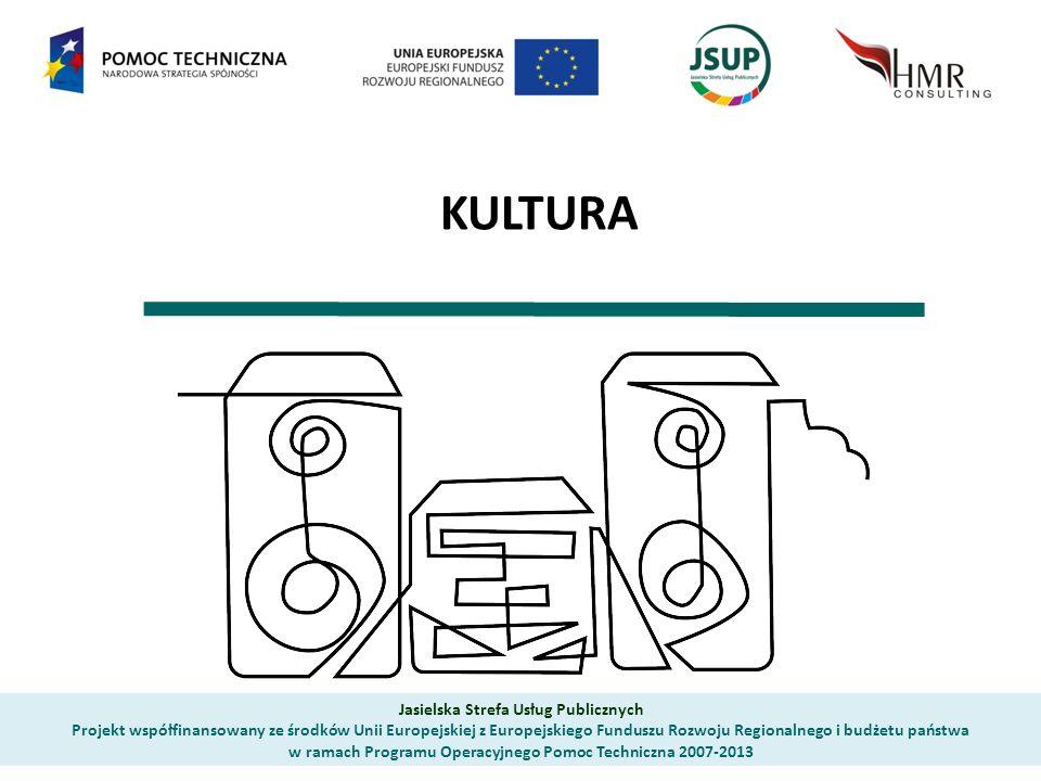KULTURA Jasielska Strefa Usług Publicznych Projekt współfinansowany ze środków Unii Europejskiej z Europejskiego Funduszu Rozwoju Regionalnego i budżetu państwa w ramach Programu Operacyjnego Pomoc Techniczna 2007-2013