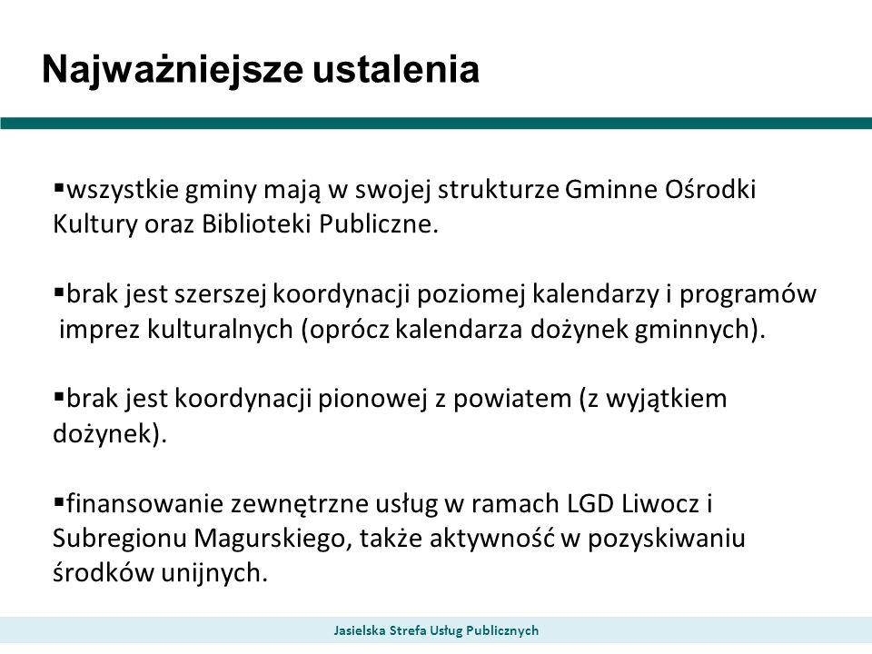 Najważniejsze ustalenia wszystkie gminy mają w swojej strukturze Gminne Ośrodki Kultury oraz Biblioteki Publiczne.