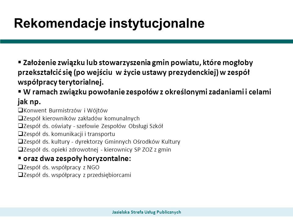 Rekomendacje instytucjonalne Założenie związku lub stowarzyszenia gmin powiatu, które mogłoby przekształcić się (po wejściu w życie ustawy prezydencki