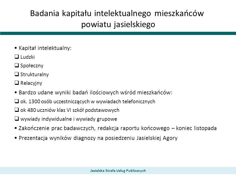 Badania kapitału intelektualnego mieszkańców powiatu jasielskiego Kapitał intelektualny: Ludzki Społeczny Strukturalny Relacyjny Bardzo udane wyniki b