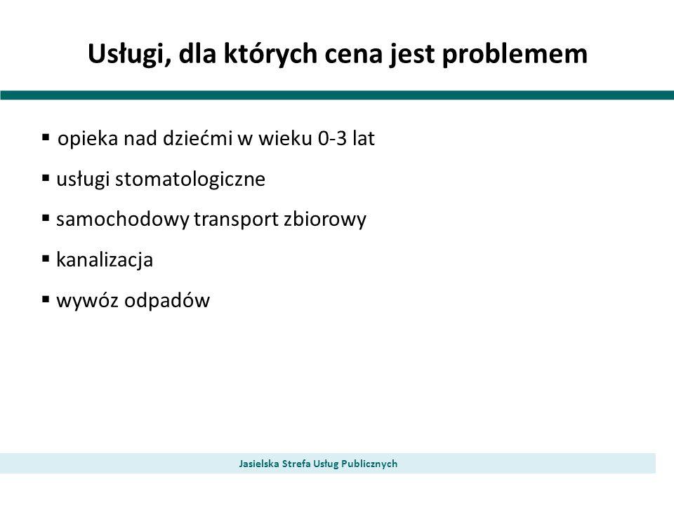 Usługi, dla których cena jest problemem Jasielska Strefa Usług Publicznych opieka nad dziećmi w wieku 0-3 lat usługi stomatologiczne samochodowy transport zbiorowy kanalizacja wywóz odpadów