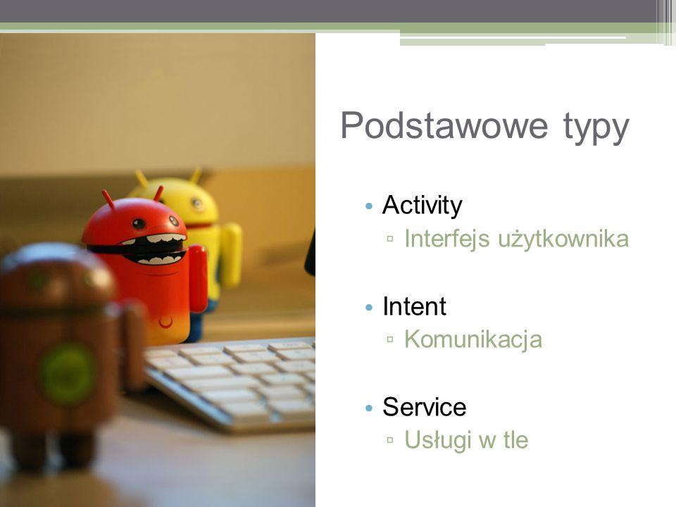 Podstawowe typy Activity Interfejs użytkownika Intent Komunikacja Service Usługi w tle