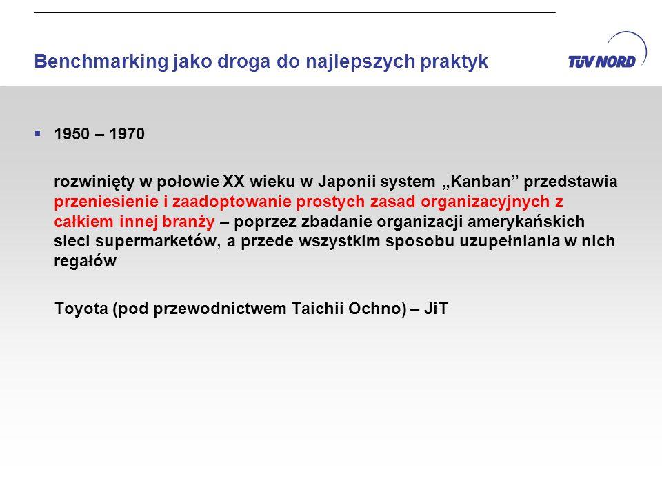 Benchmarking jako droga do najlepszych praktyk 1950 – 1970 rozwinięty w połowie XX wieku w Japonii system Kanban przedstawia przeniesienie i zaadoptowanie prostych zasad organizacyjnych z całkiem innej branży – poprzez zbadanie organizacji amerykańskich sieci supermarketów, a przede wszystkim sposobu uzupełniania w nich regałów Toyota (pod przewodnictwem Taichii Ochno) – JiT