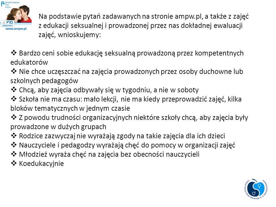 Na podstawie pytań zadawanych na stronie ampw.pl, a także z zajęć z edukacji seksualnej i prowadzonej przez nas dokładnej ewaluacji zajęć, wnioskujemy