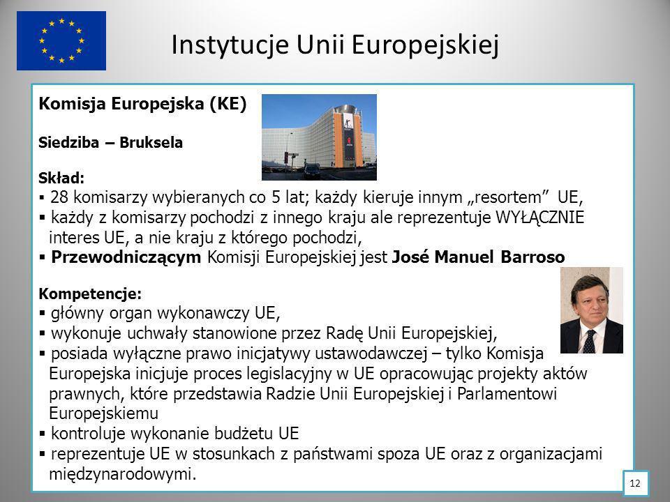 Instytucje Unii Europejskiej Komisja Europejska (KE) Siedziba – Bruksela Skład: 28 komisarzy wybieranych co 5 lat; każdy kieruje innym resortem UE, ka