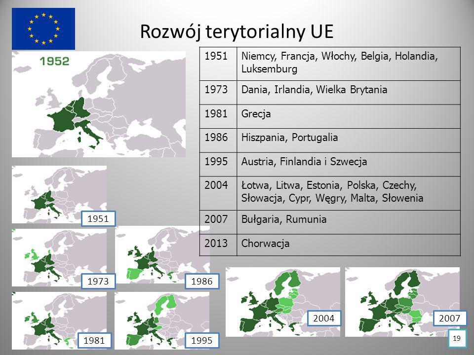 Rozwój terytorialny UE 1951 1973 1981 1986 1951Niemcy, Francja, Włochy, Belgia, Holandia, Luksemburg 1973Dania, Irlandia, Wielka Brytania 1981Grecja 1