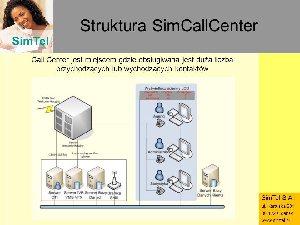 SimTel ul. Hubala 14 80-289 Gdańsk www.simtel.pl SimTel Struktura SimCallCenter Call Center jest miejscem gdzie obsługiwana jest duża liczba przychodz