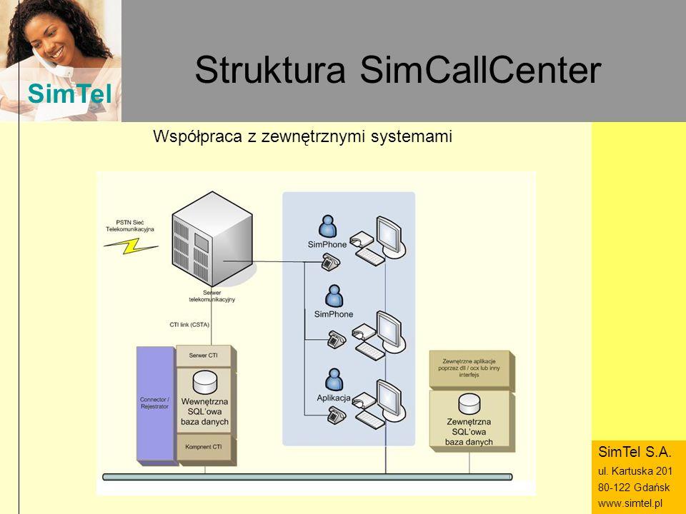 SimTel ul. Hubala 14 80-289 Gdańsk www.simtel.pl SimTel Struktura SimCallCenter Współpraca z zewnętrznymi systemami SimTel S.A. ul. Kartuska 201 80-12