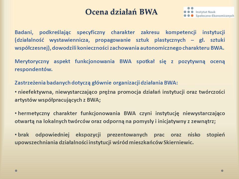 Ocena działań BWA Badani, podkreślając specyficzny charakter zakresu kompetencji instytucji (działalność wystawiennicza, propagowanie sztuk plastyczny