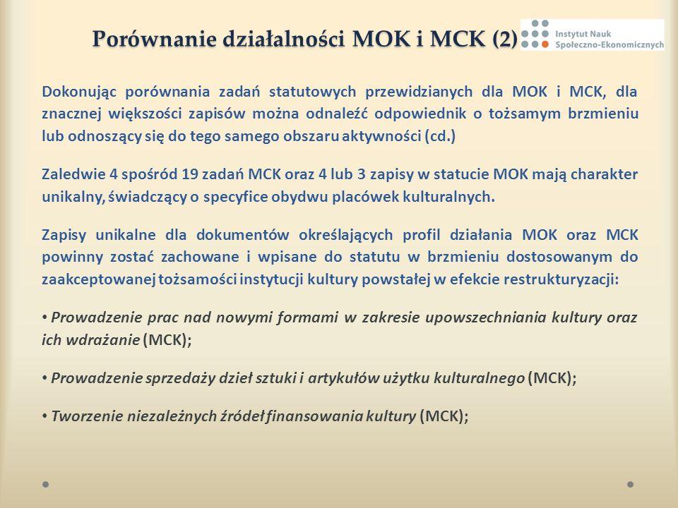 Porównanie działalności MOK i MCK (2) Porównanie działalności MOK i MCK (2) Dokonując porównania zadań statutowych przewidzianych dla MOK i MCK, dla z